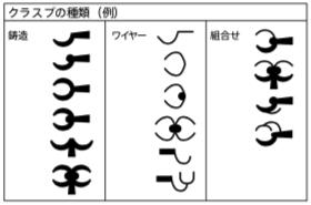 クリスプ(バネ)